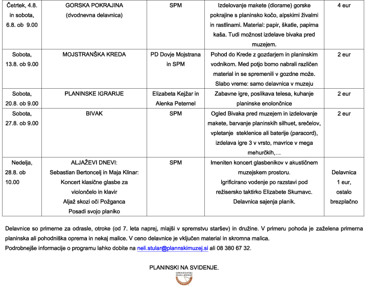 Program SPM 2016-2
