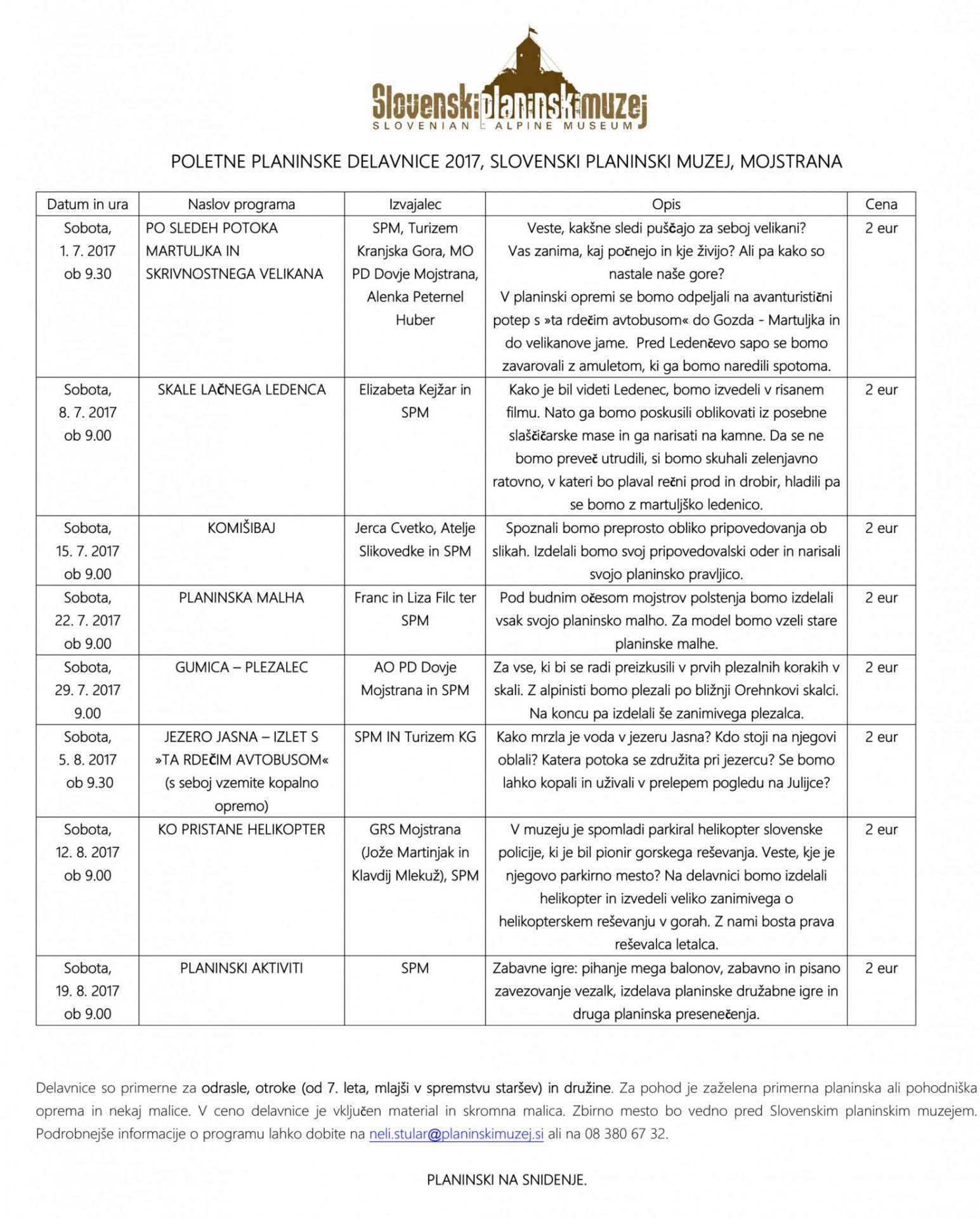 Program SPM 2017
